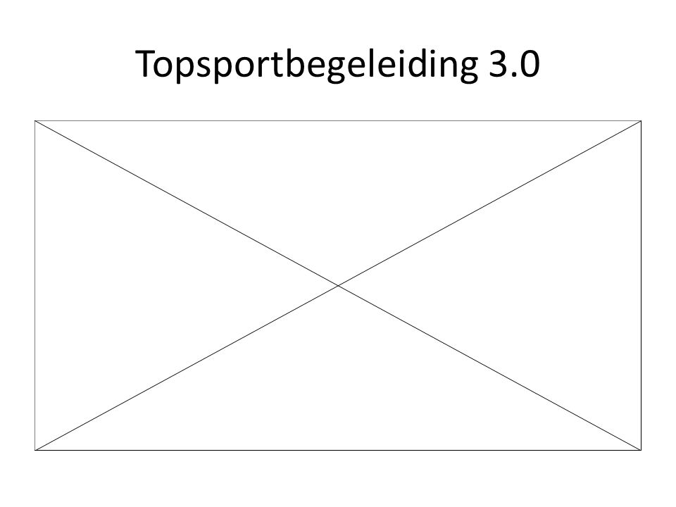 Topsportbegeleiding 3.0