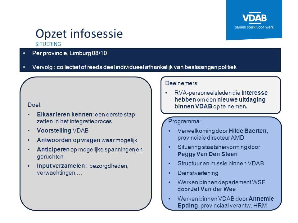 Opzet infosessie SITUERING Per provincie, Limburg 08/10 Vervolg : collectief of reeds deel individueel afhankelijk van beslissingen politiek Doel: Elk
