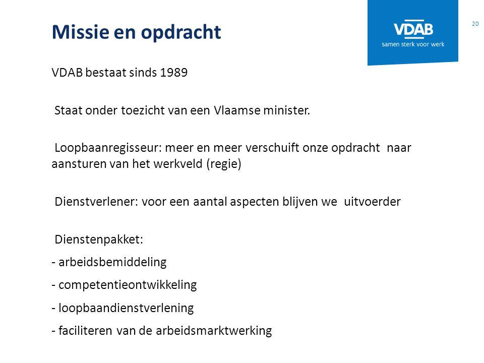 Missie en opdracht VDAB bestaat sinds 1989 Staat onder toezicht van een Vlaamse minister. Loopbaanregisseur: meer en meer verschuift onze opdracht naa