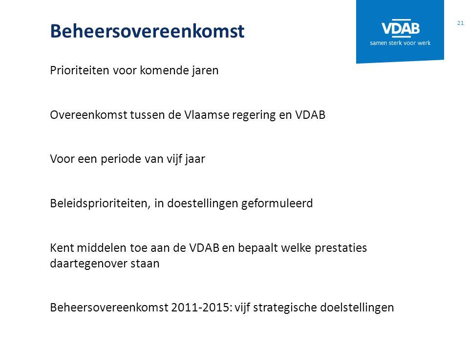 Beheersovereenkomst Prioriteiten voor komende jaren Overeenkomst tussen de Vlaamse regering en VDAB Voor een periode van vijf jaar Beleidsprioriteiten, in doestellingen geformuleerd Kent middelen toe aan de VDAB en bepaalt welke prestaties daartegenover staan Beheersovereenkomst 2011-2015: vijf strategische doelstellingen 21