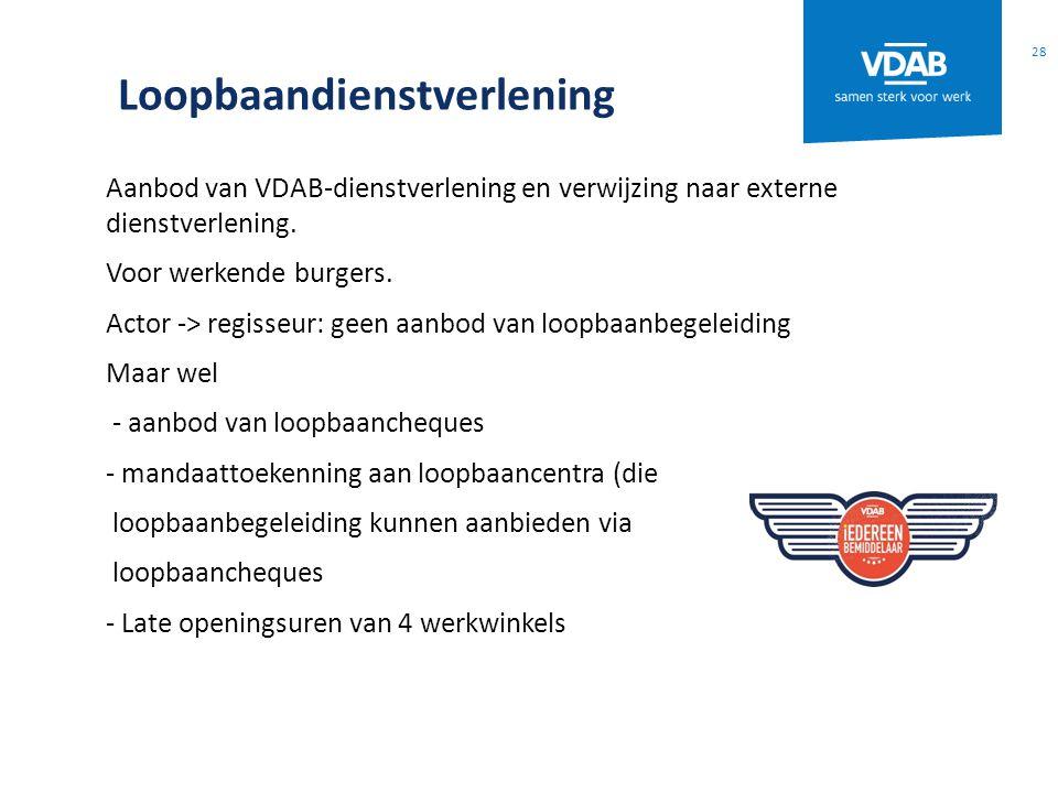 Loopbaandienstverlening Aanbod van VDAB-dienstverlening en verwijzing naar externe dienstverlening. Voor werkende burgers. Actor -> regisseur: geen aa