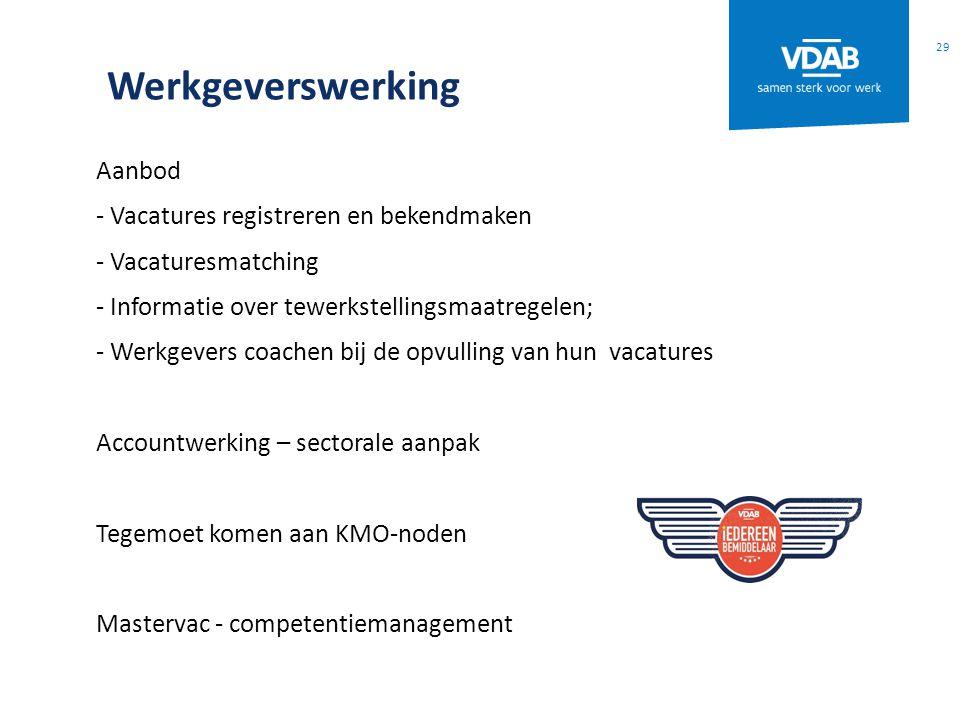 Werkgeverswerking Aanbod - Vacatures registreren en bekendmaken - Vacaturesmatching - Informatie over tewerkstellingsmaatregelen; - Werkgevers coachen