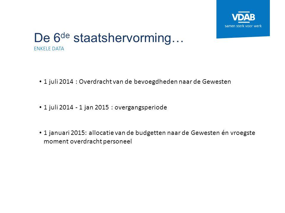De 6 de staatshervorming… ENKELE DATA 1 juli 2014 : Overdracht van de bevoegdheden naar de Gewesten 1 juli 2014 - 1 jan 2015 : overgangsperiode 1 janu