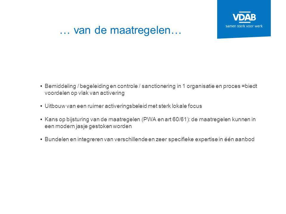 Organisatie Werkwinkels - Aanbod van diensten van organisaties die begaan zijn met werkgelegenheid – werkloosheid - Onder regisseursschap van VDAB en gemeente - Vooral samenwerking tussen lokale actoren Opleidingscentra - Spreiding per sector Interregionale mobiliteit + Eures - Werken in Wallonië/Brussel of het Buitenland 30