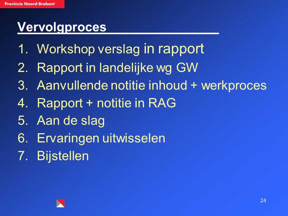 24 Vervolgproces 1.Workshop verslag in rapport 2.Rapport in landelijke wg GW 3.Aanvullende notitie inhoud + werkproces 4.Rapport + notitie in RAG 5.Aan de slag 6.Ervaringen uitwisselen 7.Bijstellen