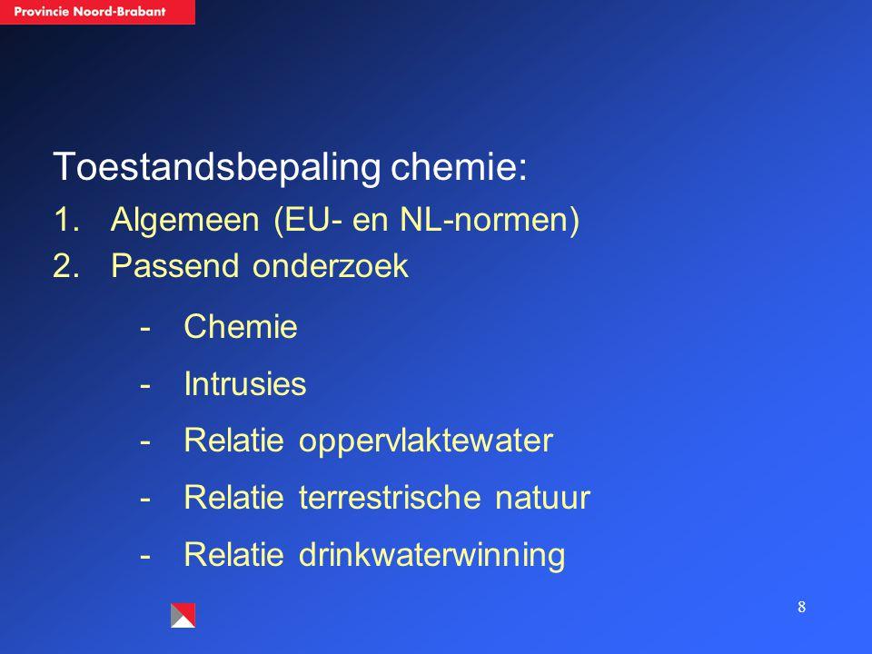8 Toestandsbepaling chemie: 1.Algemeen (EU- en NL-normen) 2.Passend onderzoek -Chemie -Intrusies -Relatie oppervlaktewater -Relatie terrestrische natuur -Relatie drinkwaterwinning