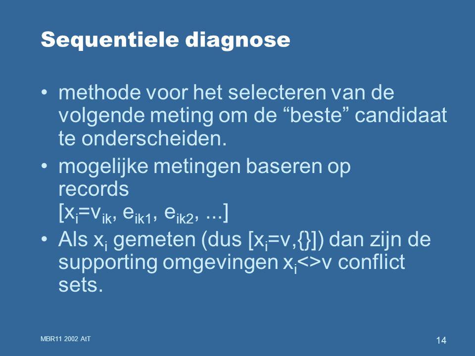 MBR11 2002 AtT 14 Sequentiele diagnose methode voor het selecteren van de volgende meting om de beste candidaat te onderscheiden.