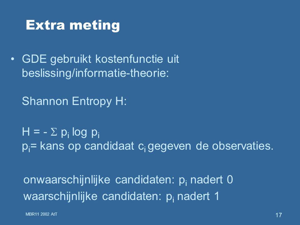 MBR11 2002 AtT 17 Extra meting GDE gebruikt kostenfunctie uit beslissing/informatie-theorie: Shannon Entropy H: H = -  p i log p i p i = kans op candidaat c i gegeven de observaties.