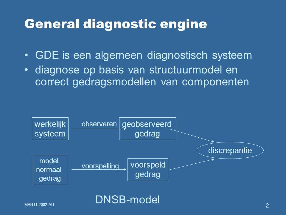MBR11 2002 AtT 2 General diagnostic engine GDE is een algemeen diagnostisch systeem diagnose op basis van structuurmodel en correct gedragsmodellen van componenten DNSB-model werkelijk systeem model normaal gedrag geobserveerd gedrag voorspeld gedrag discrepantie observeren voorspelling