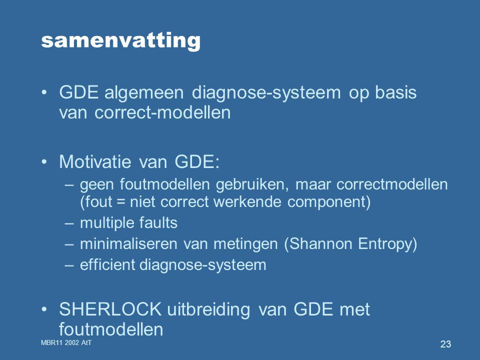 MBR11 2002 AtT 23 samenvatting GDE algemeen diagnose-systeem op basis van correct-modellen Motivatie van GDE: –geen foutmodellen gebruiken, maar correctmodellen (fout = niet correct werkende component) –multiple faults –minimaliseren van metingen (Shannon Entropy) –efficient diagnose-systeem SHERLOCK uitbreiding van GDE met foutmodellen