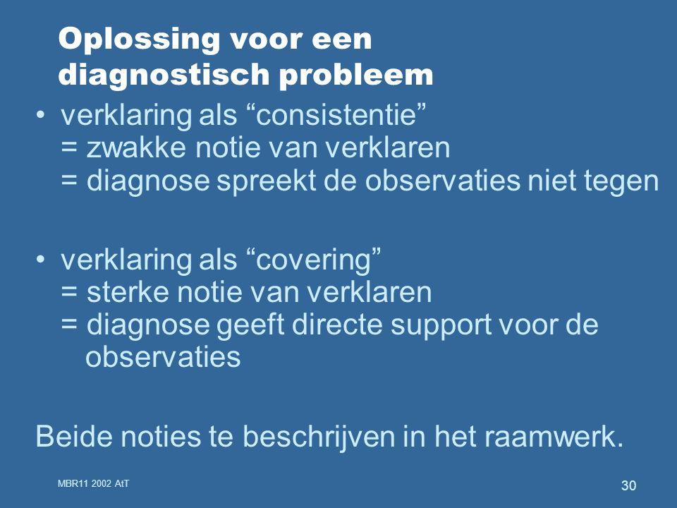 MBR11 2002 AtT 30 Oplossing voor een diagnostisch probleem verklaring als consistentie = zwakke notie van verklaren = diagnose spreekt de observaties niet tegen verklaring als covering = sterke notie van verklaren = diagnose geeft directe support voor de observaties Beide noties te beschrijven in het raamwerk.