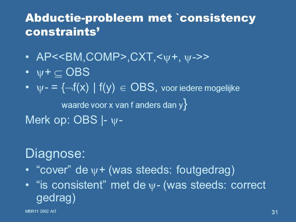 MBR11 2002 AtT 31 Abductie-probleem met `consistency constraints' AP,CXT, >  +  OBS  - = {  f(x) | f(y)  OBS, voor iedere mogelijke waarde voor x van f anders dan y } Merk op: OBS |-  - Diagnose: cover de  + (was steeds: foutgedrag) is consistent met de  - (was steeds: correct gedrag)