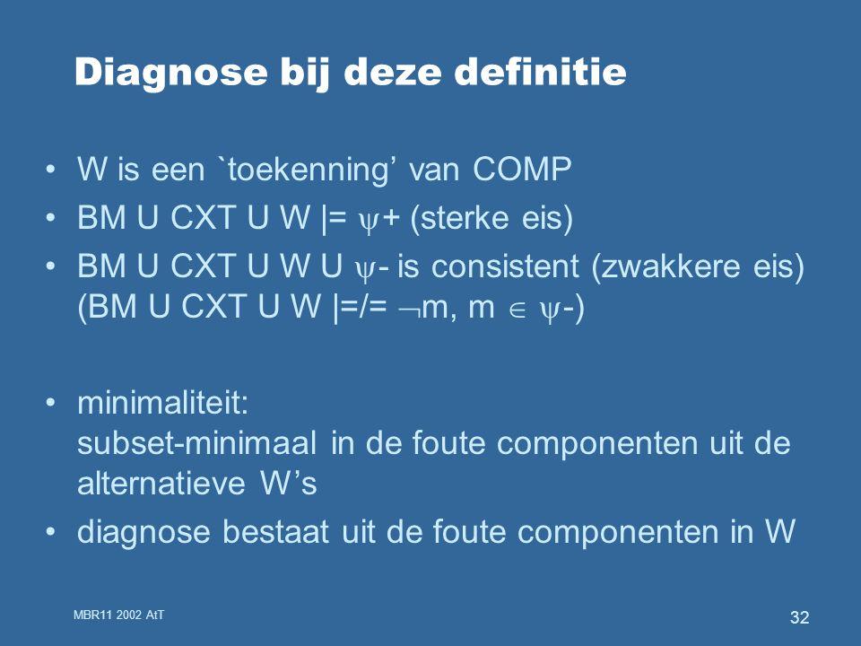 MBR11 2002 AtT 32 Diagnose bij deze definitie W is een `toekenning' van COMP BM U CXT U W |=  + (sterke eis) BM U CXT U W U  - is consistent (zwakkere eis) (BM U CXT U W |=/=  m, m   -) minimaliteit: subset-minimaal in de foute componenten uit de alternatieve W's diagnose bestaat uit de foute componenten in W