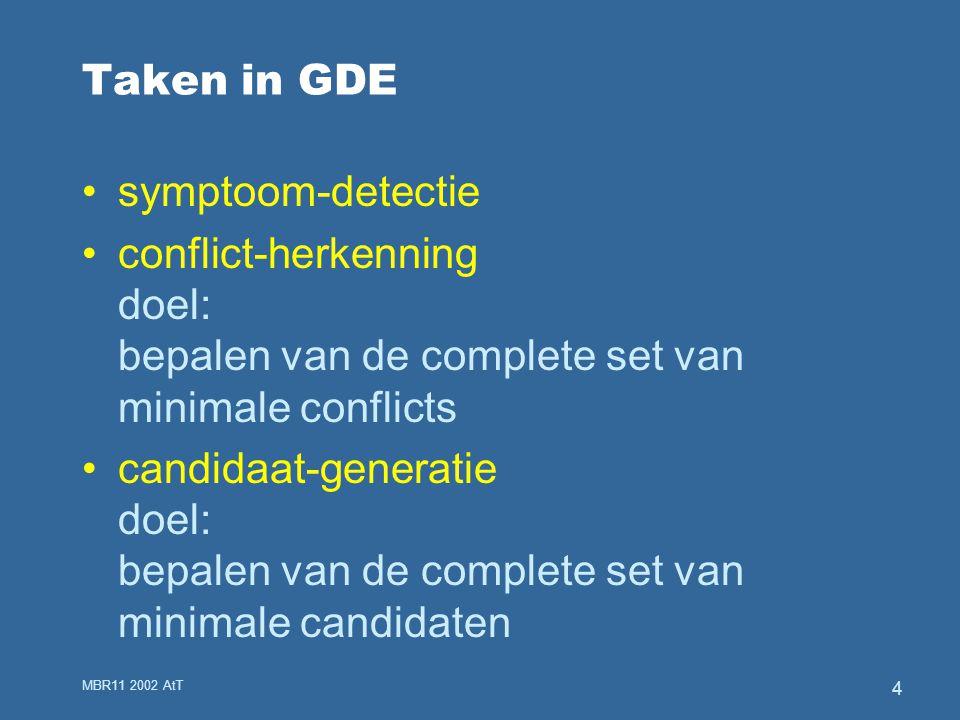 MBR11 2002 AtT 4 Taken in GDE symptoom-detectie conflict-herkenning doel: bepalen van de complete set van minimale conflicts candidaat-generatie doel: bepalen van de complete set van minimale candidaten