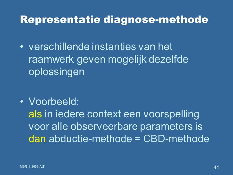 MBR11 2002 AtT 44 Representatie diagnose-methode verschillende instanties van het raamwerk geven mogelijk dezelfde oplossingen Voorbeeld: als in iedere context een voorspelling voor alle observeerbare parameters is dan abductie-methode = CBD-methode