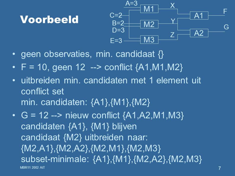 MBR11 2002 AtT 7 Voorbeeld geen observaties, min.