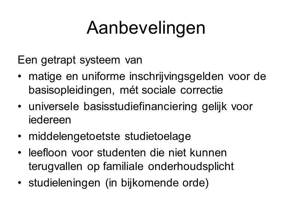 Aanbevelingen Een getrapt systeem van matige en uniforme inschrijvingsgelden voor de basisopleidingen, mét sociale correctie universele basisstudiefin