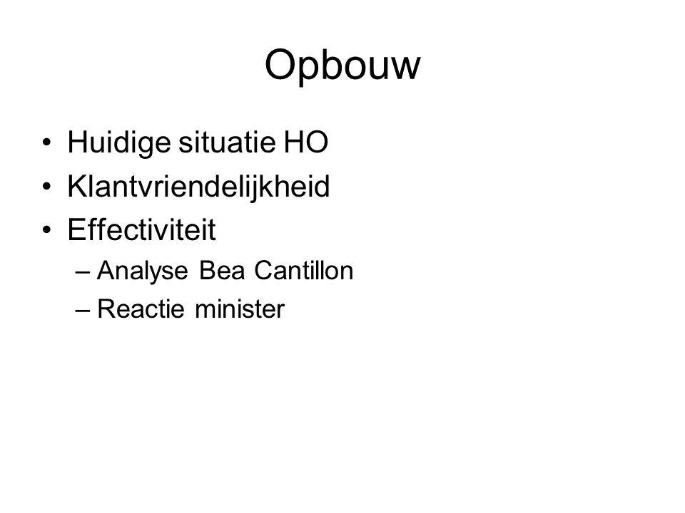 Opbouw Huidige situatie HO Klantvriendelijkheid Effectiviteit –Analyse Bea Cantillon –Reactie minister