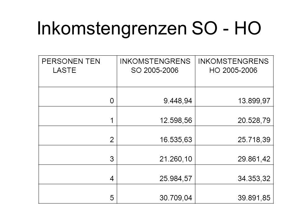 Inkomstengrenzen SO - HO PERSONEN TEN LASTE INKOMSTENGRENS SO 2005-2006 INKOMSTENGRENS HO 2005-2006 09.448,9413.899,97 112.598,5620.528,79 216.535,632