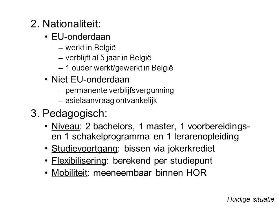 2. Nationaliteit: EU-onderdaan –werkt in België –verblijft al 5 jaar in België –1 ouder werkt/gewerkt in België Niet EU-onderdaan –permanente verblijf