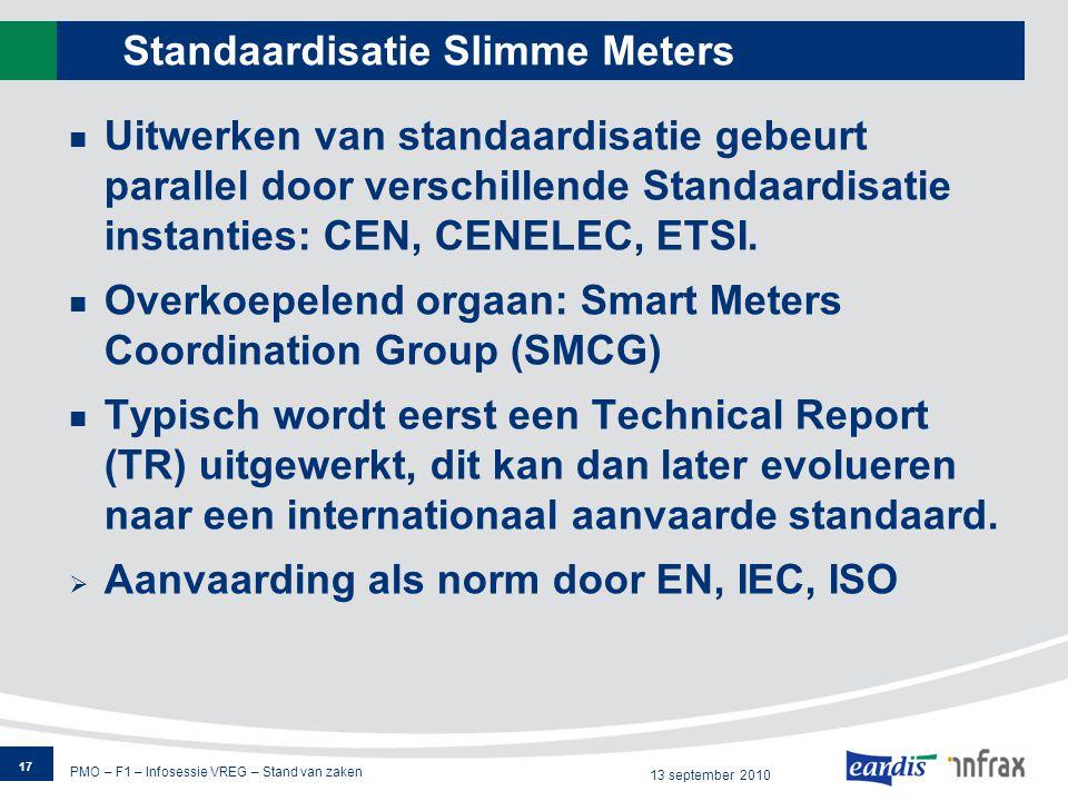 PMO – F1 – Infosessie VREG – Stand van zaken 13 september 2010 Standaardisatie Slimme Meters Uitwerken van standaardisatie gebeurt parallel door verschillende Standaardisatie instanties: CEN, CENELEC, ETSI.