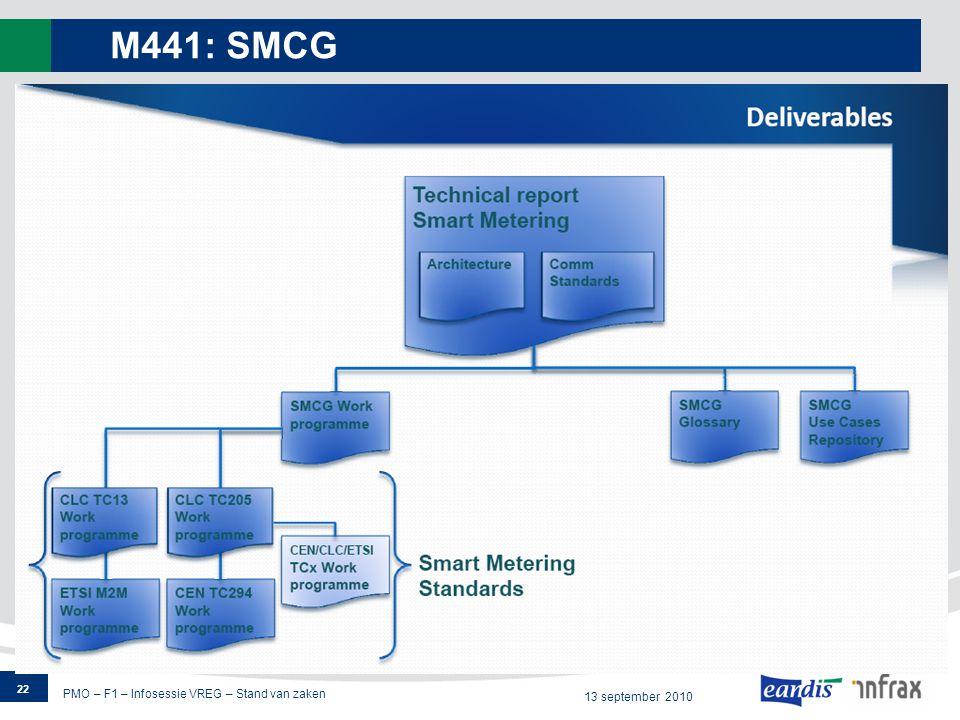 PMO – F1 – Infosessie VREG – Stand van zaken 13 september 2010 M441: SMCG 22