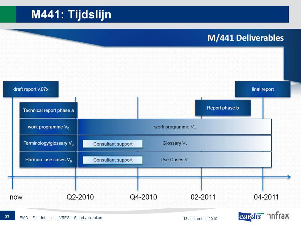 PMO – F1 – Infosessie VREG – Stand van zaken 13 september 2010 M441: Tijdslijn 23