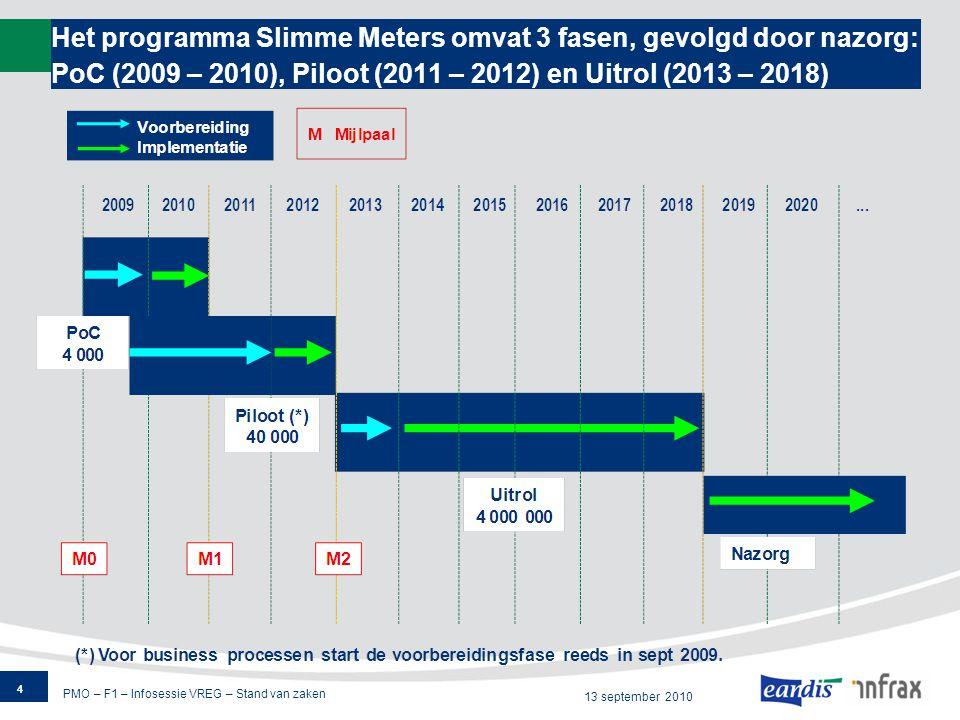 PMO – F1 – Infosessie VREG – Stand van zaken 13 september 2010 Het programma Slimme Meters omvat 3 fasen, gevolgd door nazorg: PoC (2009 – 2010), Piloot (2011 – 2012) en Uitrol (2013 – 2018) 4