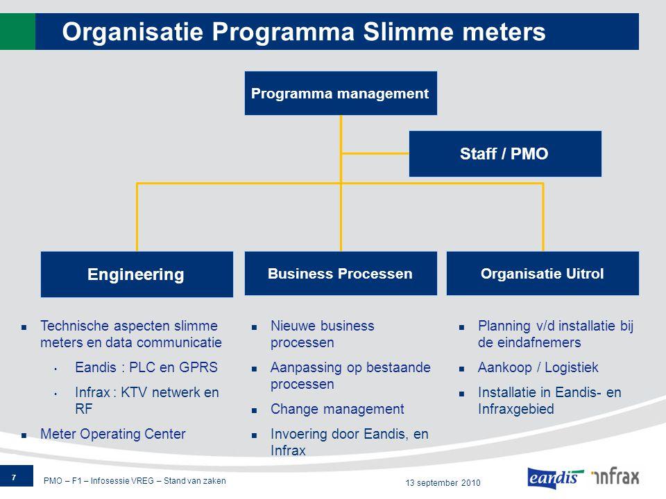 PMO – F1 – Infosessie VREG – Stand van zaken 13 september 2010 Standaardisatie Slimme Meters Praktisch uitwerken van de standaarden gebeurt door:  Netbeheerders  Fabrikanten  Samenwerkingsverbanden (bv: Open Meter; Meters and More) Samenwerkingsverband Open Meter:  Iberdrola, Itron, ERSE, DLMS UA, EDF, Elster, Endesa, Enel, Landys+Gyr, uSysCom, ZIV Medida Samenwerkingsverband Meters and More:  Endesa, Enel 18