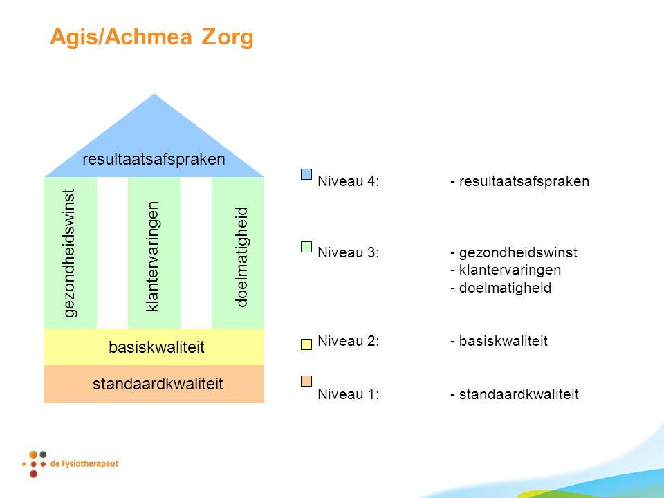 Agis/Achmea Zorg basiskwaliteit gezondheidswinst klantervaringen doelmatigheid resultaatsafspraken standaardkwaliteit Niveau 4: - resultaatsafspraken Niveau 3:- gezondheidswinst - klantervaringen - doelmatigheid Niveau 2:- basiskwaliteit Niveau 1:- standaardkwaliteit