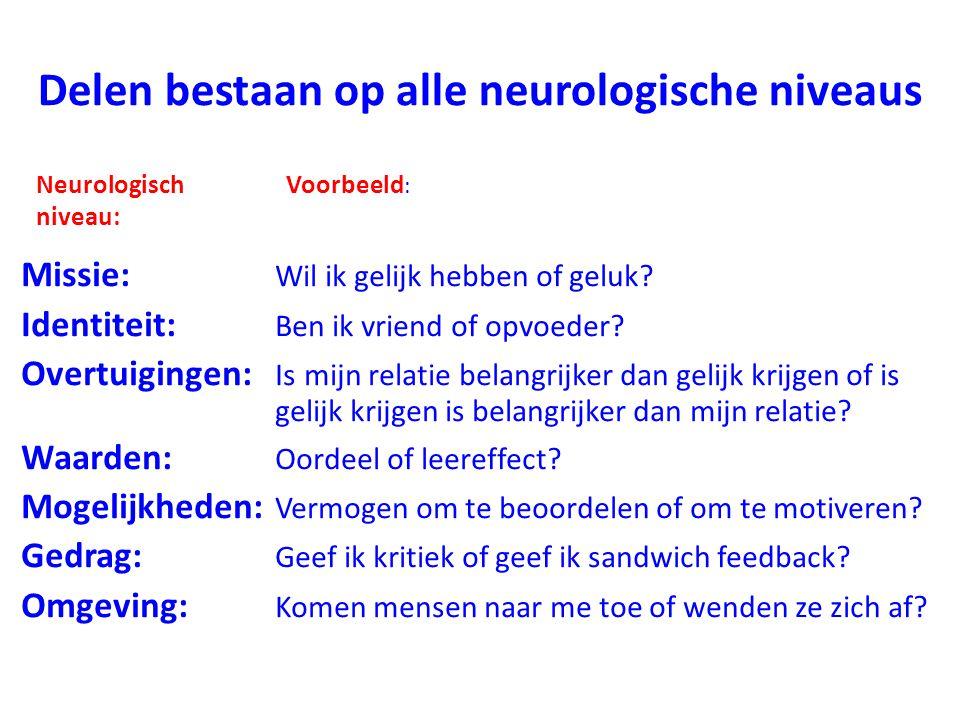 Delen bestaan op alle neurologische niveaus Missie: Wil ik gelijk hebben of geluk? Identiteit: Ben ik vriend of opvoeder? Overtuigingen: Is mijn relat
