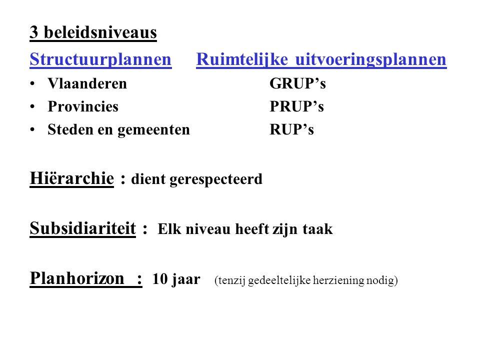3 beleidsniveaus Structuurplannen Ruimtelijke uitvoeringsplannen VlaanderenGRUP's ProvinciesPRUP's Steden en gemeentenRUP's Hiërarchie : dient gerespe