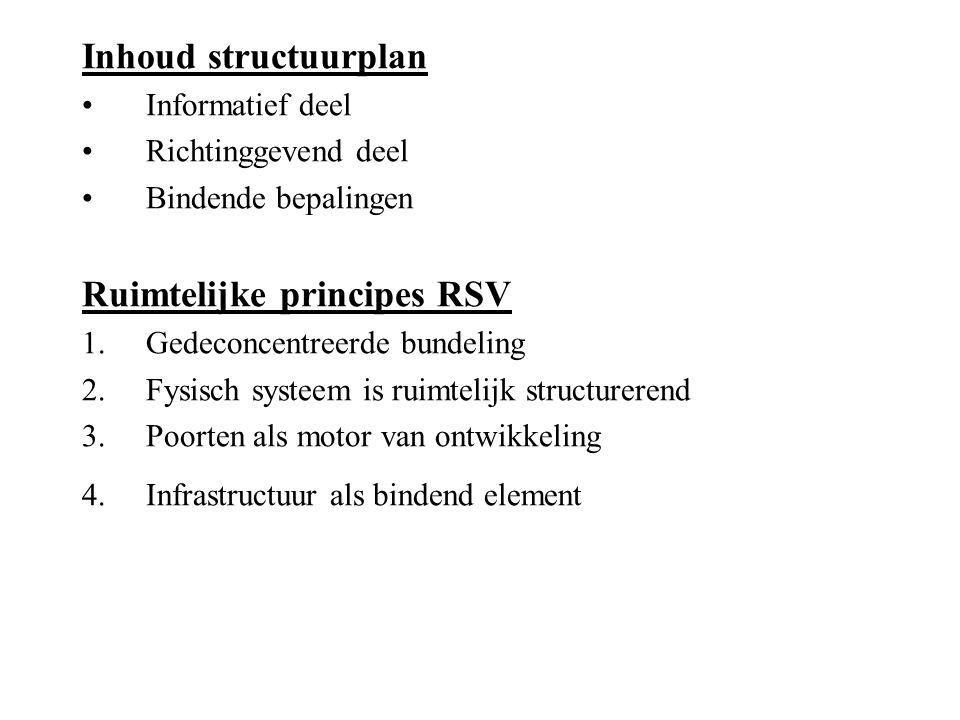Inhoud structuurplan Informatief deel Richtinggevend deel Bindende bepalingen Ruimtelijke principes RSV 1.Gedeconcentreerde bundeling 2.Fysisch systee