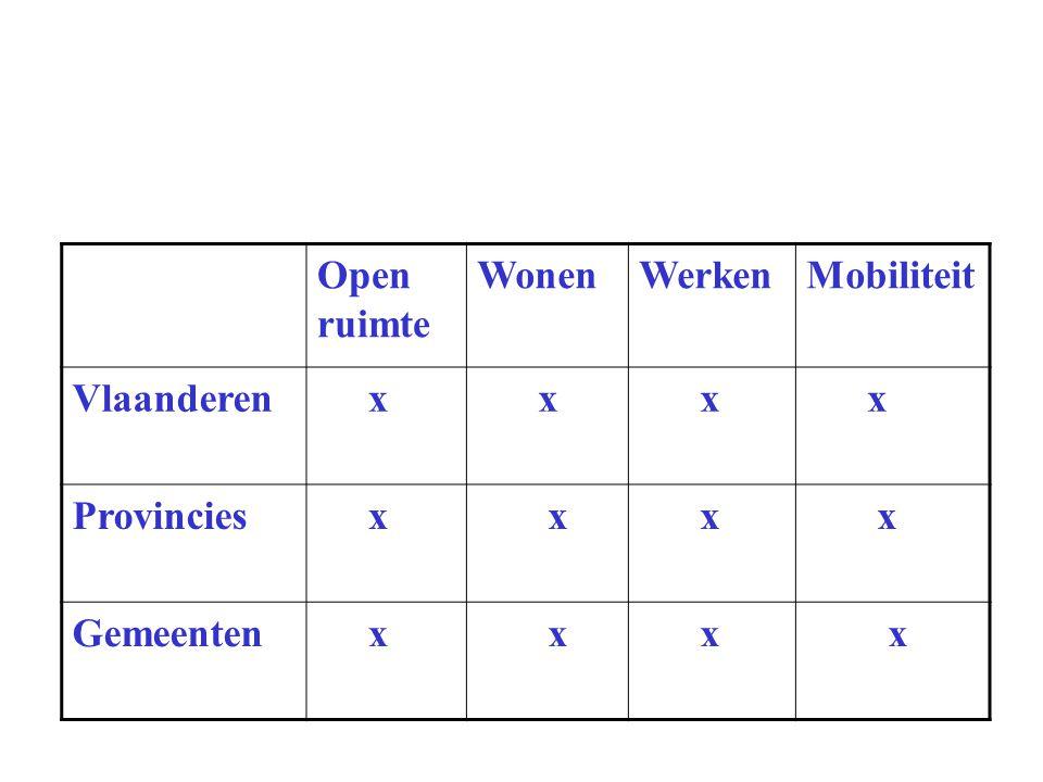 Open ruimte WonenWerkenMobiliteit Vlaanderen x x x x Provincies x x x x Gemeenten x x x x
