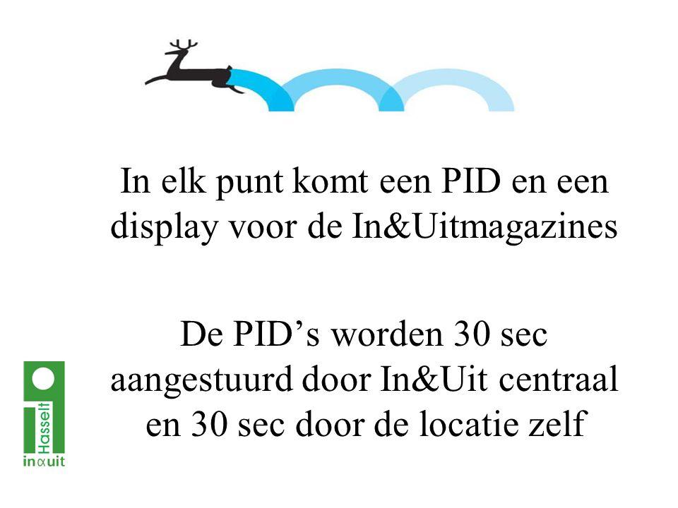In elk punt komt een PID en een display voor de In&Uitmagazines De PID's worden 30 sec aangestuurd door In&Uit centraal en 30 sec door de locatie zelf