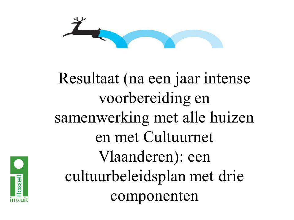 Bedankt Stad Hasselt Afdeling cultuur, toerisme, musea, archief en erfgoed