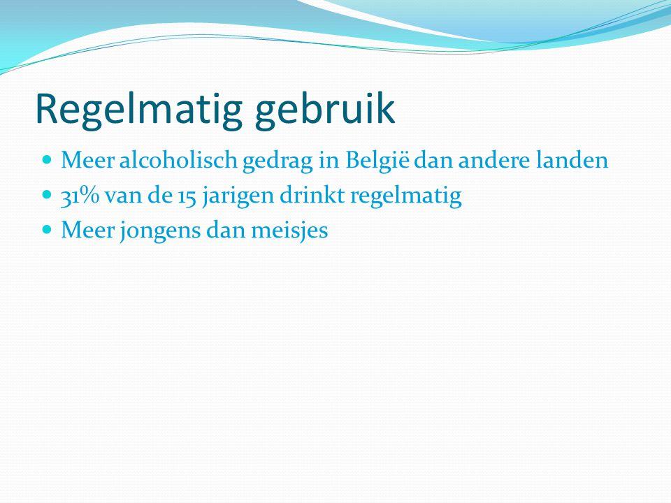 Regelmatig gebruik Meer alcoholisch gedrag in België dan andere landen 31% van de 15 jarigen drinkt regelmatig Meer jongens dan meisjes