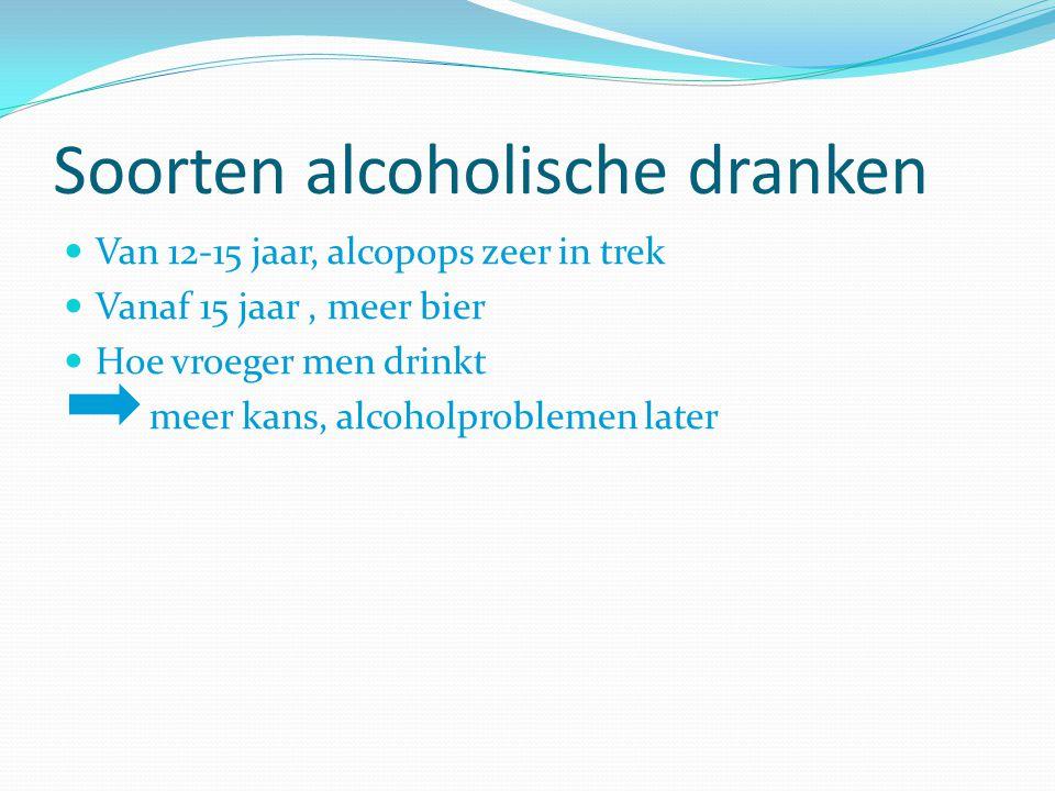 Soorten alcoholische dranken Van 12-15 jaar, alcopops zeer in trek Vanaf 15 jaar, meer bier Hoe vroeger men drinkt meer kans, alcoholproblemen later