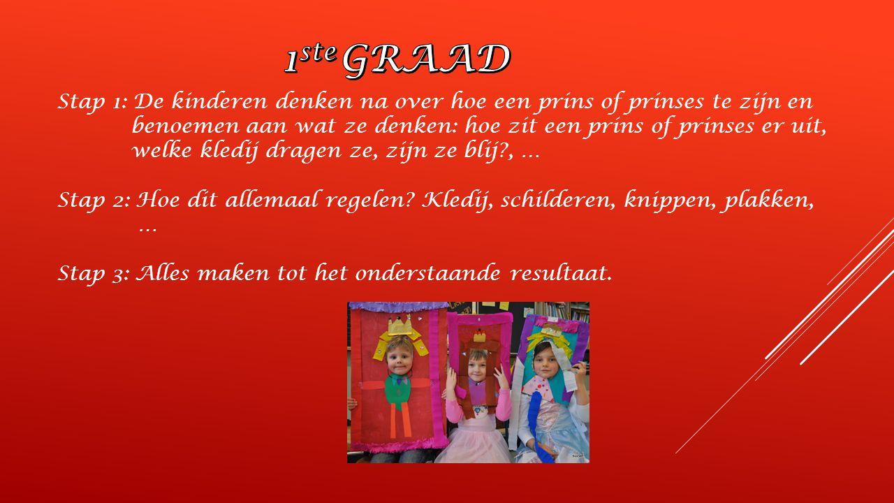 Stap 1: De kinderen denken na over hoe een prins of prinses te zijn en benoemen aan wat ze denken: hoe zit een prins of prinses er uit, welke kledij dragen ze, zijn ze blij?, … Stap 2: Hoe dit allemaal regelen.