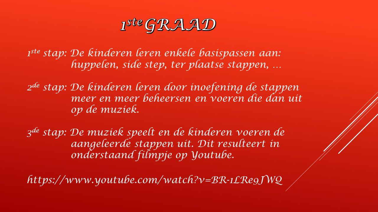 https://www.youtube.com/watch?v=CJySvjz8Pr8 1 ste stap: De kinderen leerden de basisstappen van linedance aan.