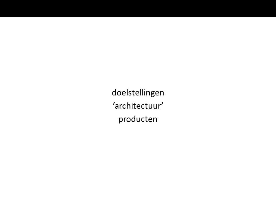 doelstellingen 'architectuur' producten