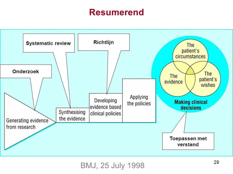 29 BMJ, 25 July 1998 Systematic review Richtlijn Onderzoek Toepassen met verstand Resumerend