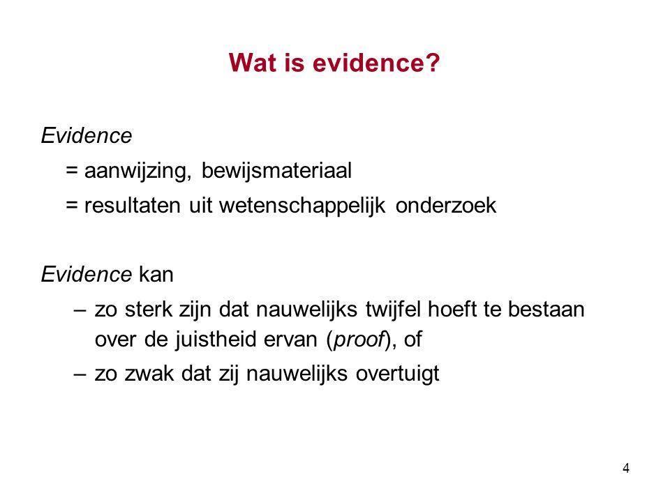 5 Evidence-based medicine (EBM) EBM is gewoon een methode van werken: systematisch uitputtend expliciet, transparant reproduceerbaar