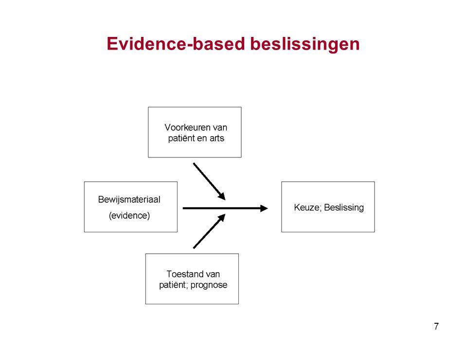 7 Evidence-based beslissingen