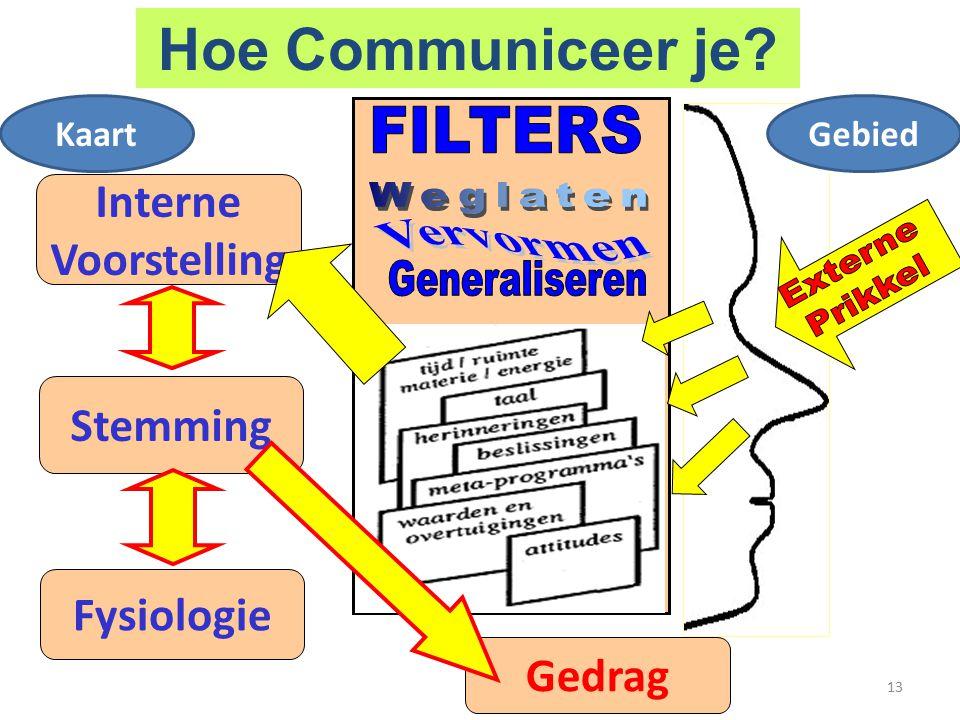 13 Gedrag Interne Voorstelling Stemming Fysiologie Hoe Communiceer je? GebiedKaart