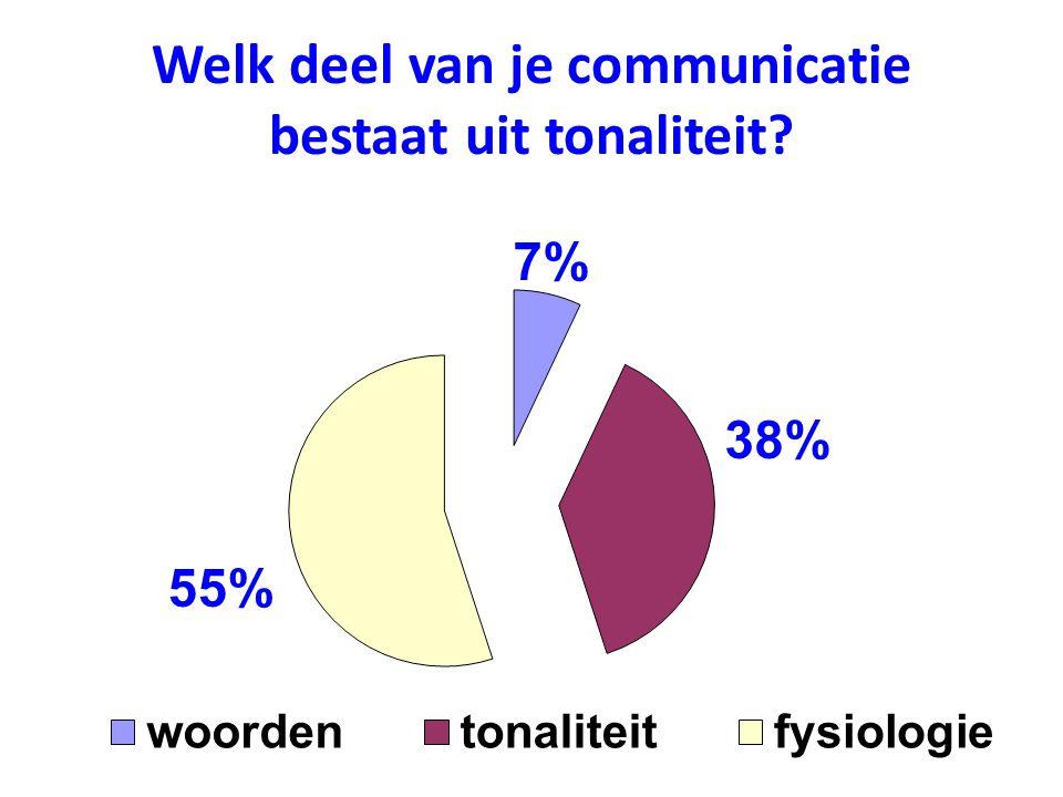 Welk deel van je communicatie bestaat uit tonaliteit?