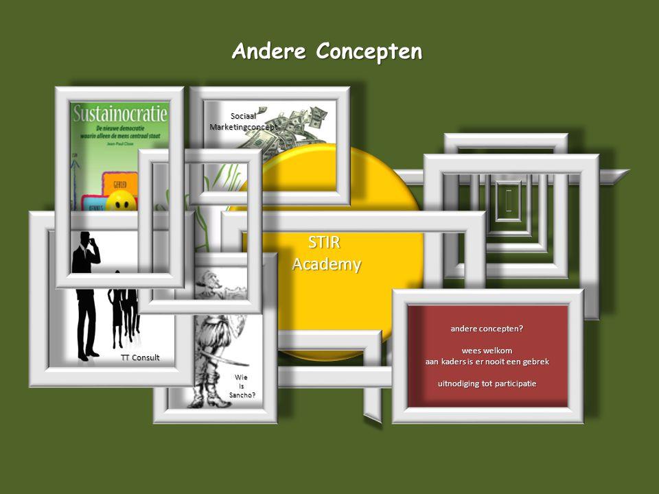 STIR Academy AcademySTIR Andere Concepten Sociaal Marketingconcept TT Consult WieIs Sancho.