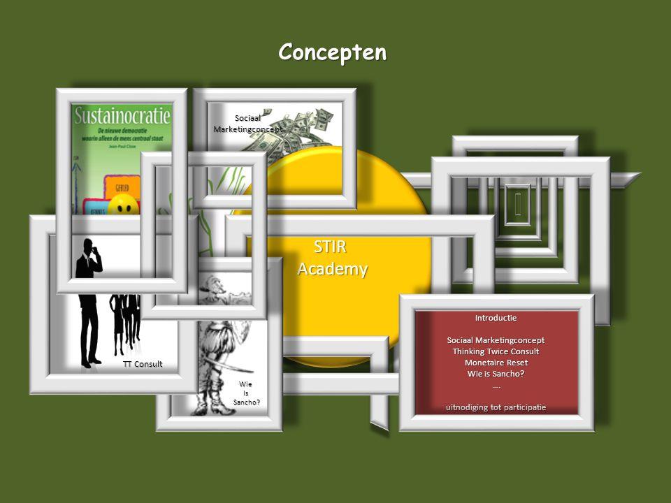 STIR Academy AcademySTIR Concepten Sociaal Marketingconcept TT Consult WieIs Sancho.