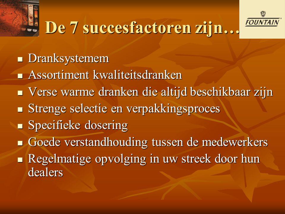 De 7 succesfactoren zijn… Dranksystemem Dranksystemem Assortiment kwaliteitsdranken Assortiment kwaliteitsdranken Verse warme dranken die altijd besch