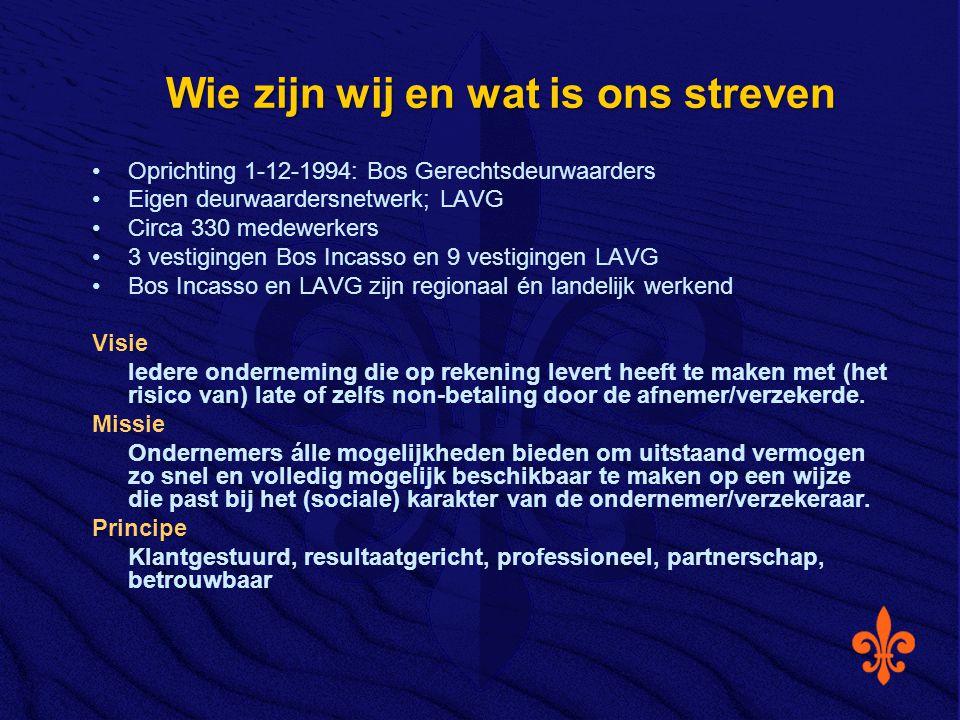 Wie zijn wij en wat is ons streven Oprichting 1-12-1994: Bos Gerechtsdeurwaarders Eigen deurwaardersnetwerk; LAVG Circa 330 medewerkers 3 vestigingen